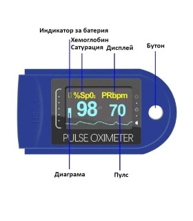 MELATONIN 10 MG 100 КАПСУЛИ