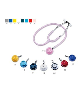 UniMark BP1207 Blood pressure monitor